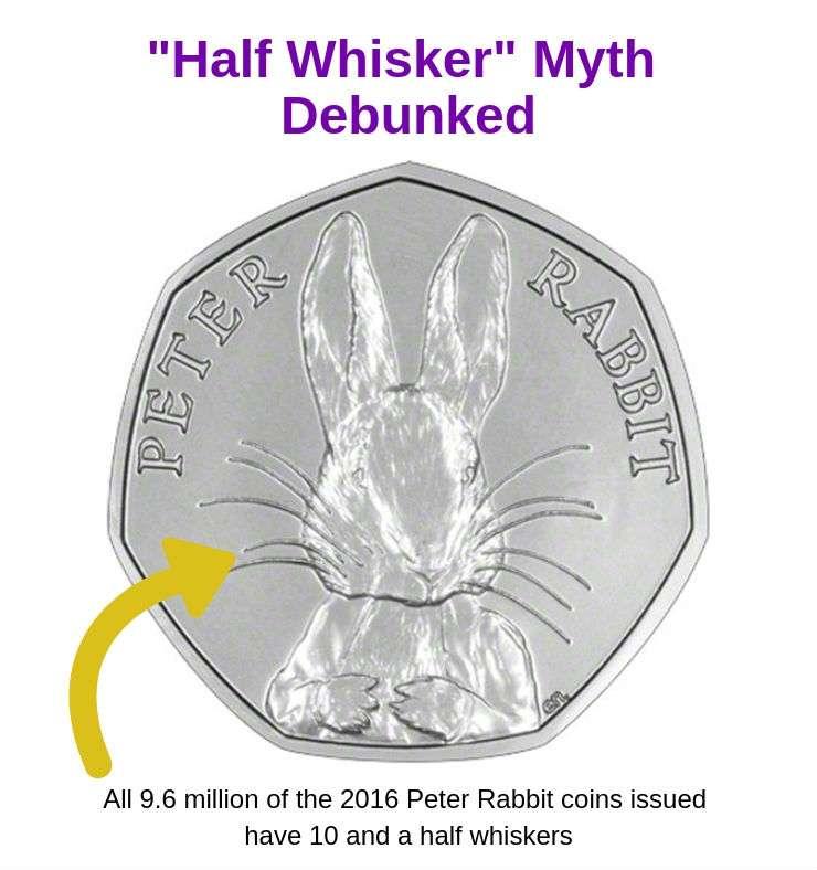 2016 Peter Rabbit 50p Excites Coin Collectors