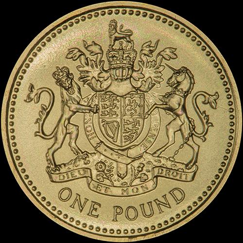 Forex british pound